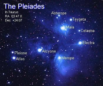 The Pleiades Problem